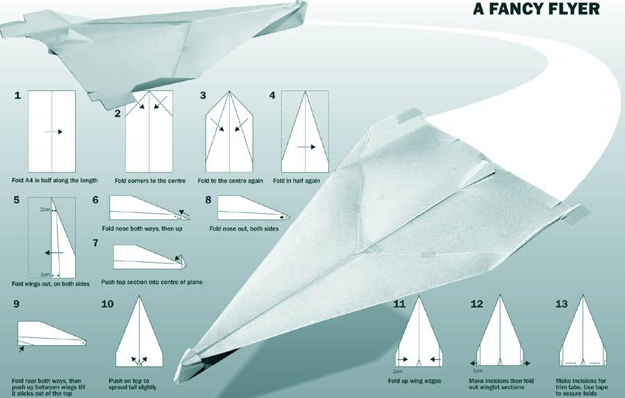 Attività all'aperto: costruire aerei di carta - Blogmamma.it: https://www.blogmamma.it/attivita-allaperto-costruire-aerei-di-carta