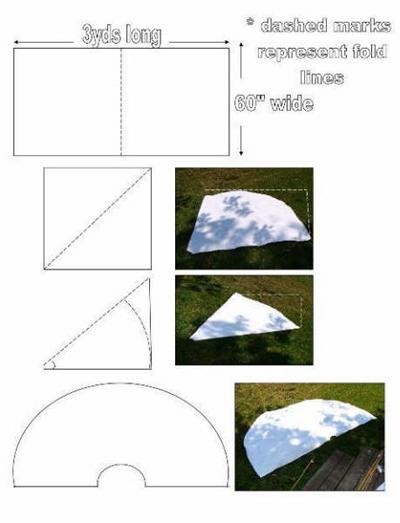 Tenda degli indiani fai da te come fare a costruirla - Tenda doccia fai da te ...