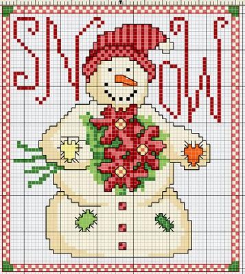 Natale E Punto Croce Schemi Per Creare Blogmamma It