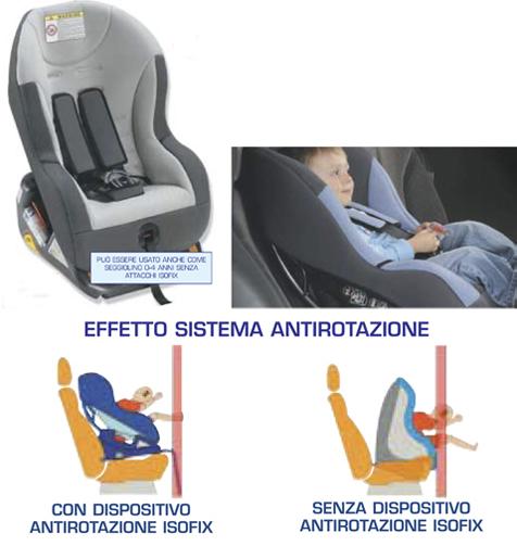 seggiolini-auto-sistema-isofix