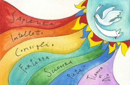colomba e doni dello spirito