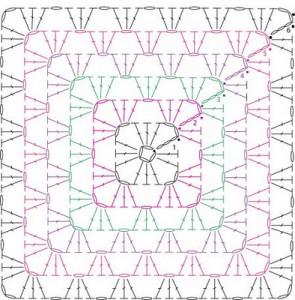 Uncinetto schemi per fare le piastrelle for Piani di coperta facili