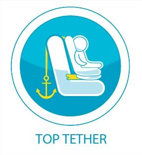 icon_top_tether_isofix