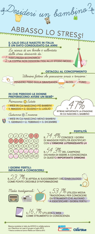Infografica-Ovulazione-Clearblue