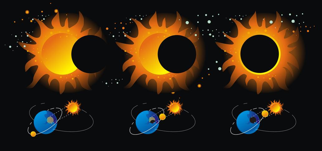eclissi di sole e bambini: come spiegarla e come vederla