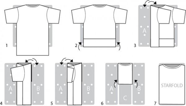 come piegare le magliette