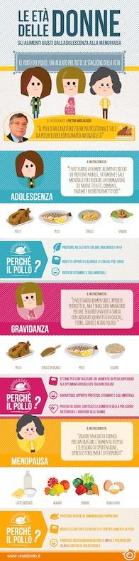 L_et_-delle-donne---Infografica