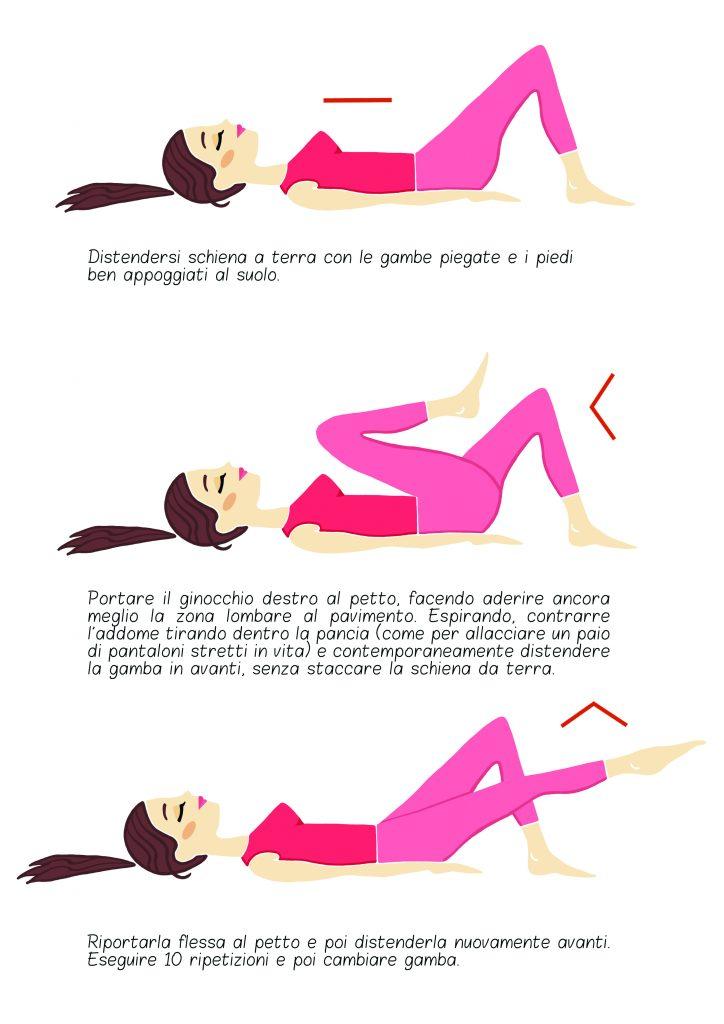 Pavimento pelvico esercizi