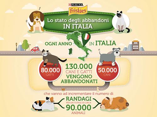 infografica friskies cani gatti abbandonati