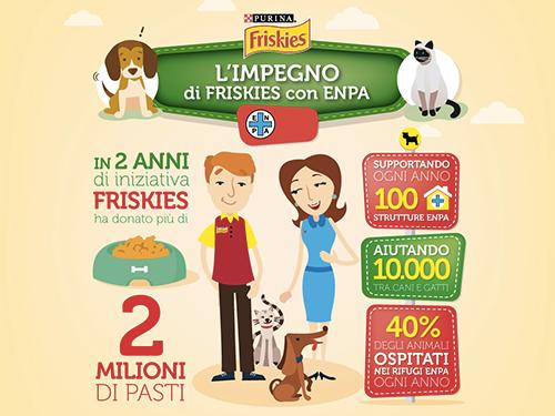 infografica impegno Friskies in favore di cani e gatti abbandonati