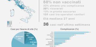 Allarme morbillo in Italia: che fare?