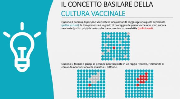 importanza vaccinare