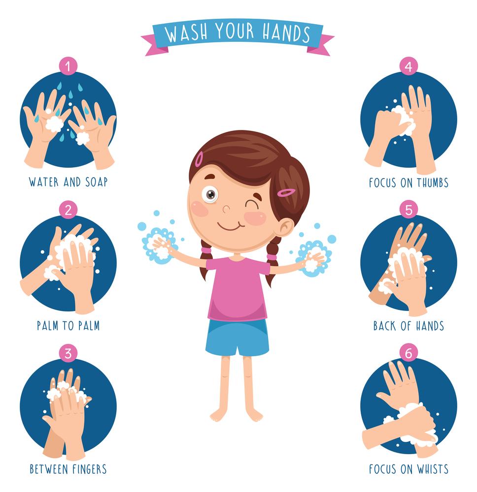 coronavirus come lavarsi le mani _fumetto