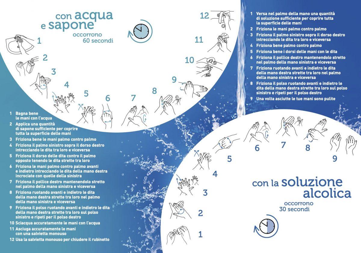 coronavirus come lavarsi le mani _opuscolo Ministero della Salute